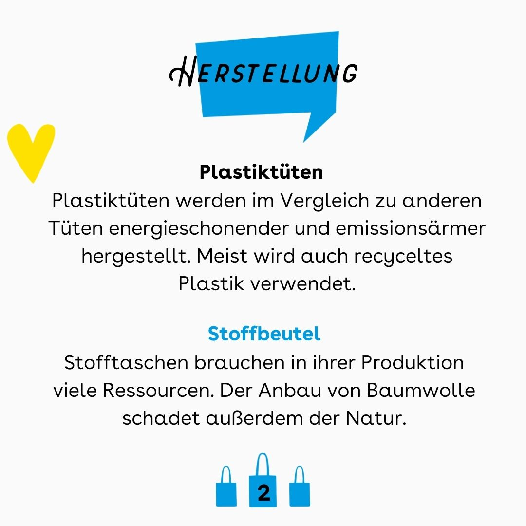 Stofftasche vs. Plastiktüte