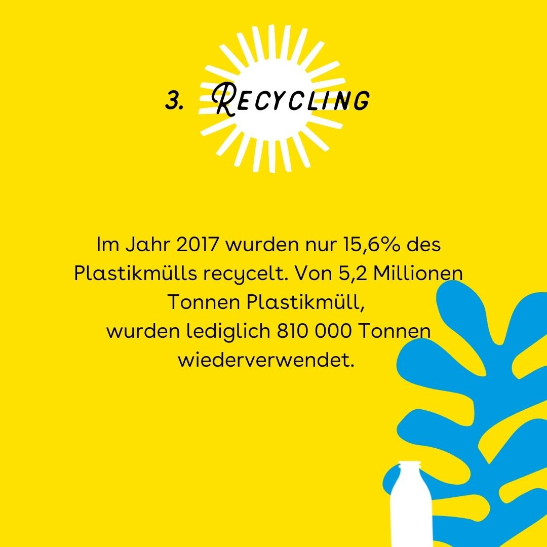 """Oben sieht man die Illustration einer Sonne. Davor steht der Titel """"Recycling"""". Darunter wird erklärt, dass Recycling in Deutschland kaum umgesetzt wird. Rechts unten sieht man eine Illustration von einer Flasche vor einer Pflanze"""