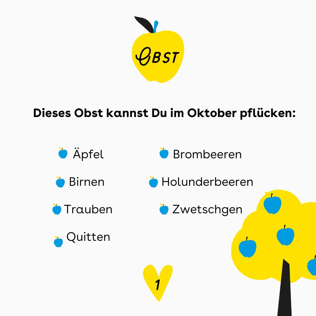"""Der Hintergrund ist weiß. Oben ist ein gelber Apfel, in dem steht: """"Obst"""" Darunter ist eine Liste mit dem Obst, dass im Oktober saisonal ist. diese Liste steht auch in der Caption. Rechts unten ist eine Illustration eines Apfelbaums. Unten mittig ist ein gelbes Herz mit einer 1."""